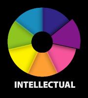Wellness-Wheel-Intellecutal.png