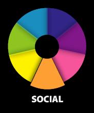 Wellness-Wheel-Social.png