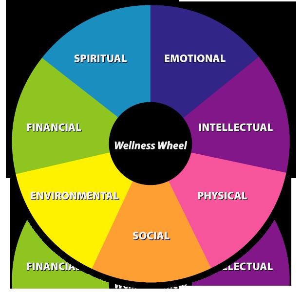 WellnessWheel.png